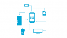 A concept image of a smartphone forging various connections via a 5G network