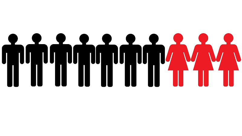 Image of a graphic depicting three women and seven men